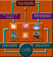 web analysis tools