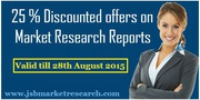 25% ‎Discount on Market Research Reports